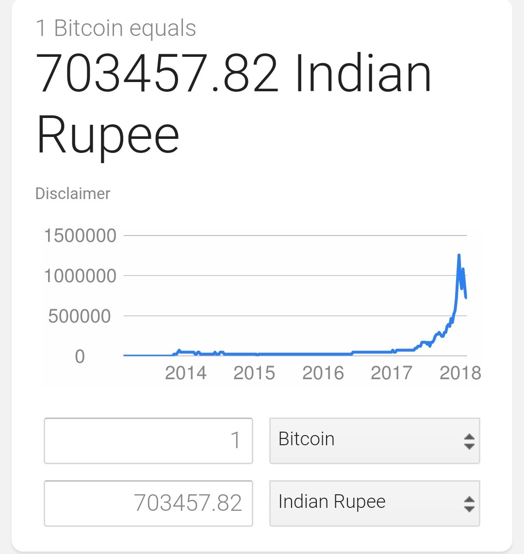 2 rupees to dollars