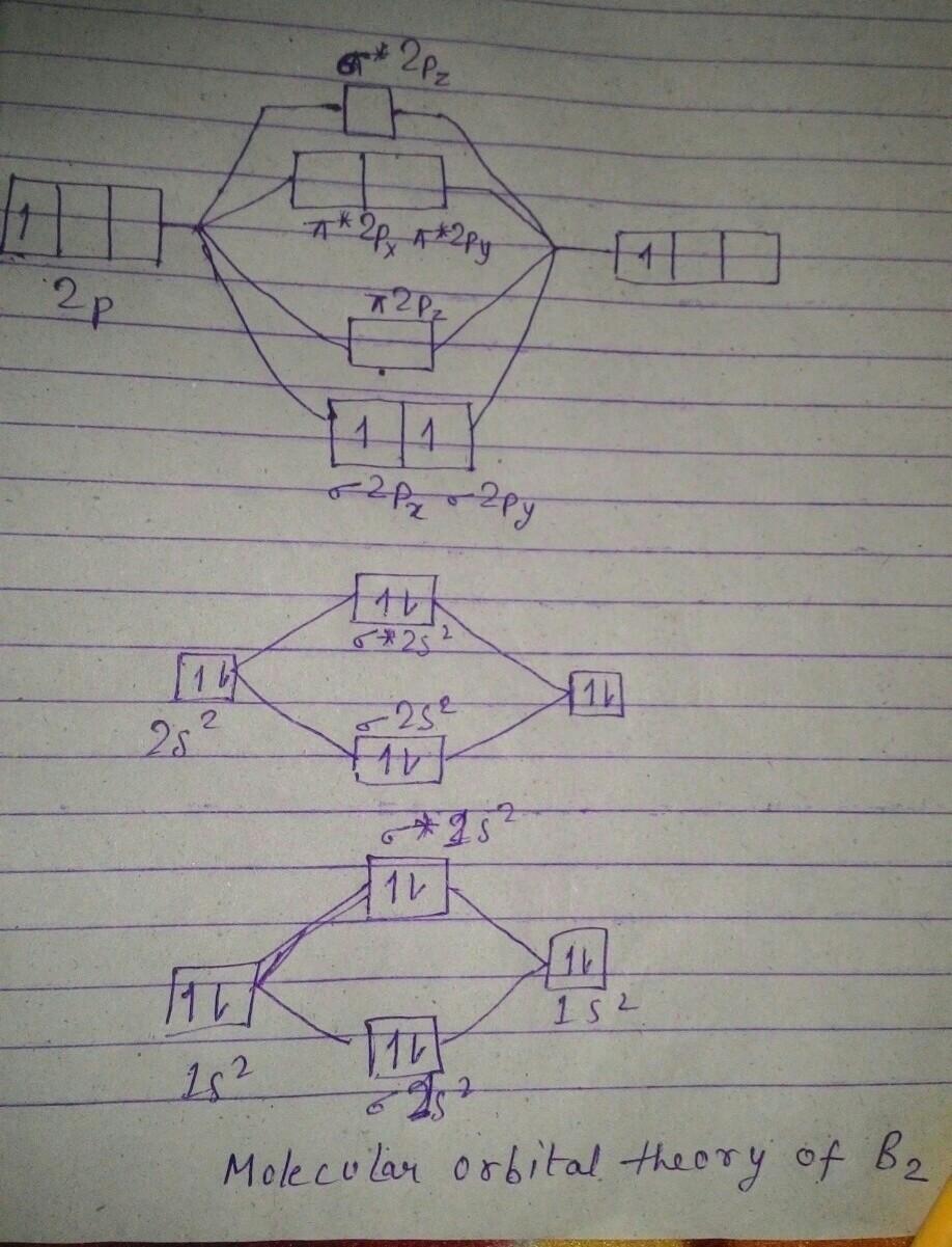 29 Molecular Orbital Diagram Of B2 Manual Guide