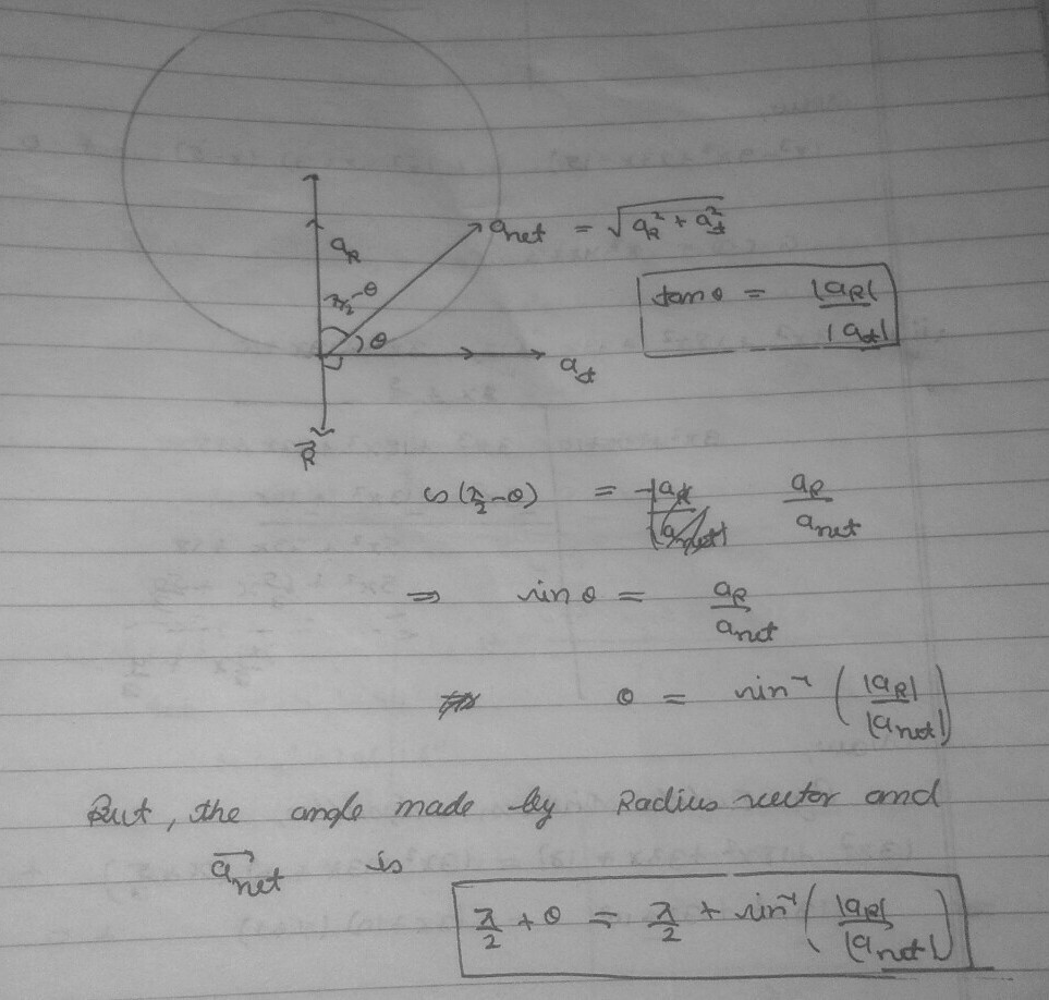 write down the expression for angle maderesultant