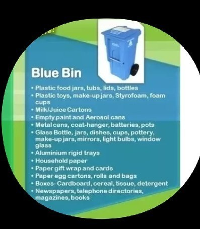 Difference between red, green and blue Dustbin - Brainly in