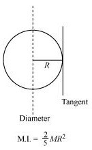 A Find The Moment Of Inertia Of A Sphere About A Tangent To The