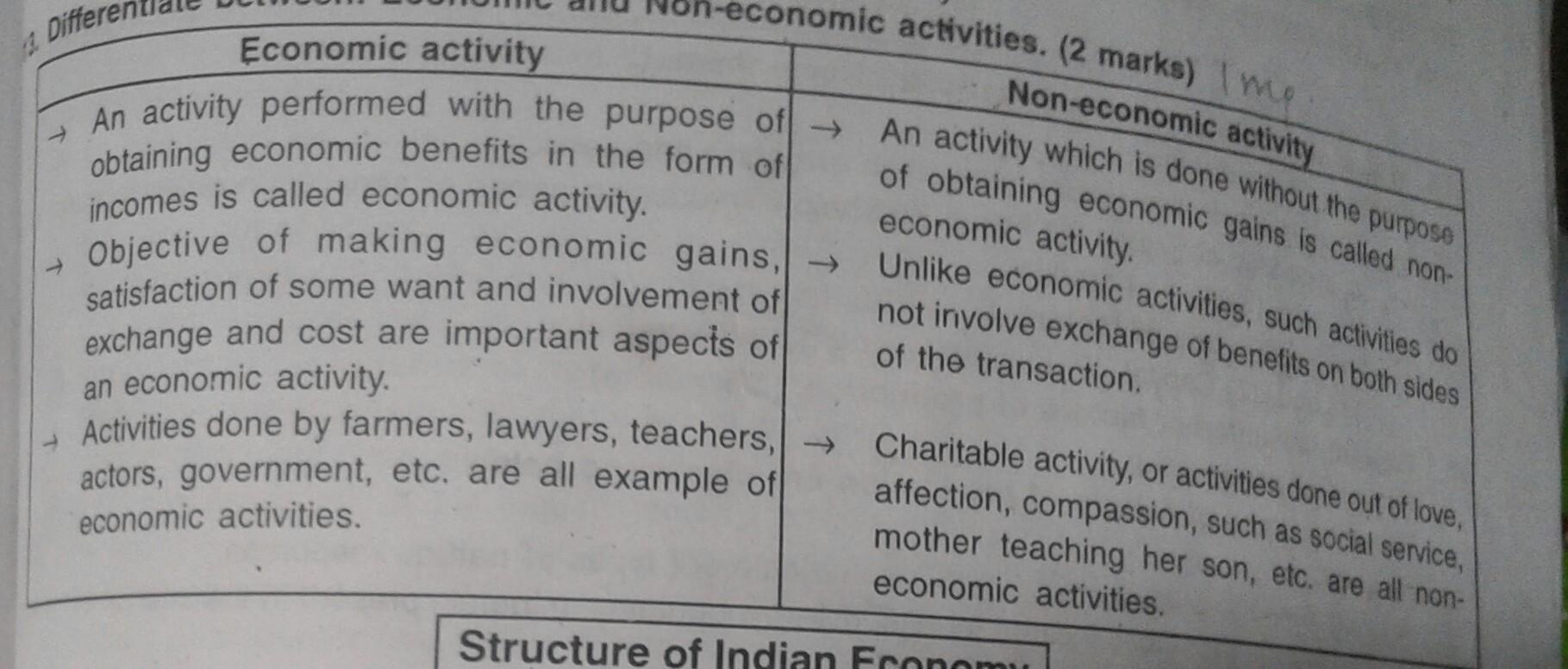 Distance Between Economic And Non Economic Activities Brainly