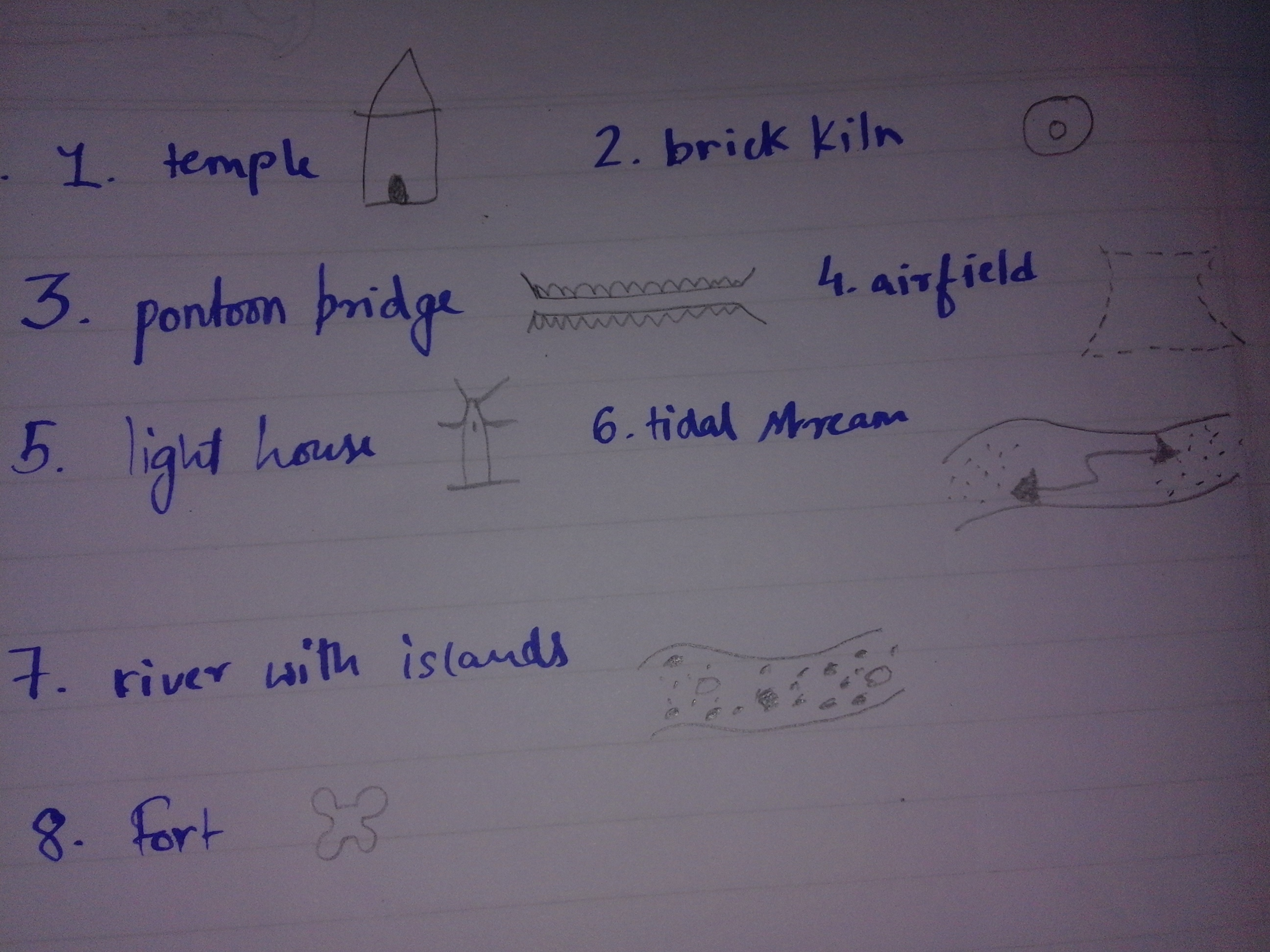 Draw The Symbols For The Following Features On A Map 1temple 2