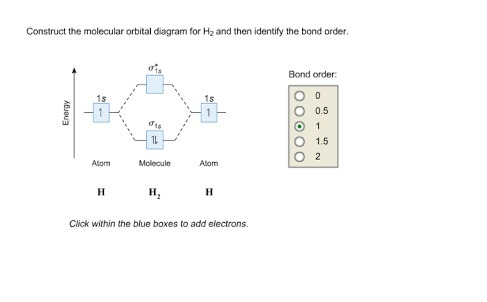 Co Molecular Orbital Diagram Bond Order Trusted Wiring Diagrams