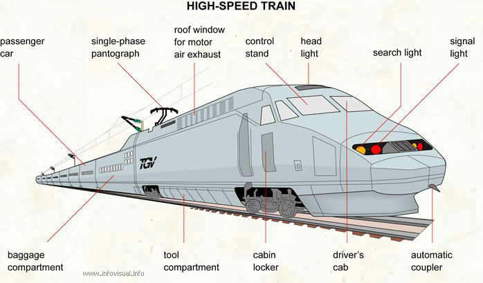 Diagram Of Train - Res Wiring Diagrams on