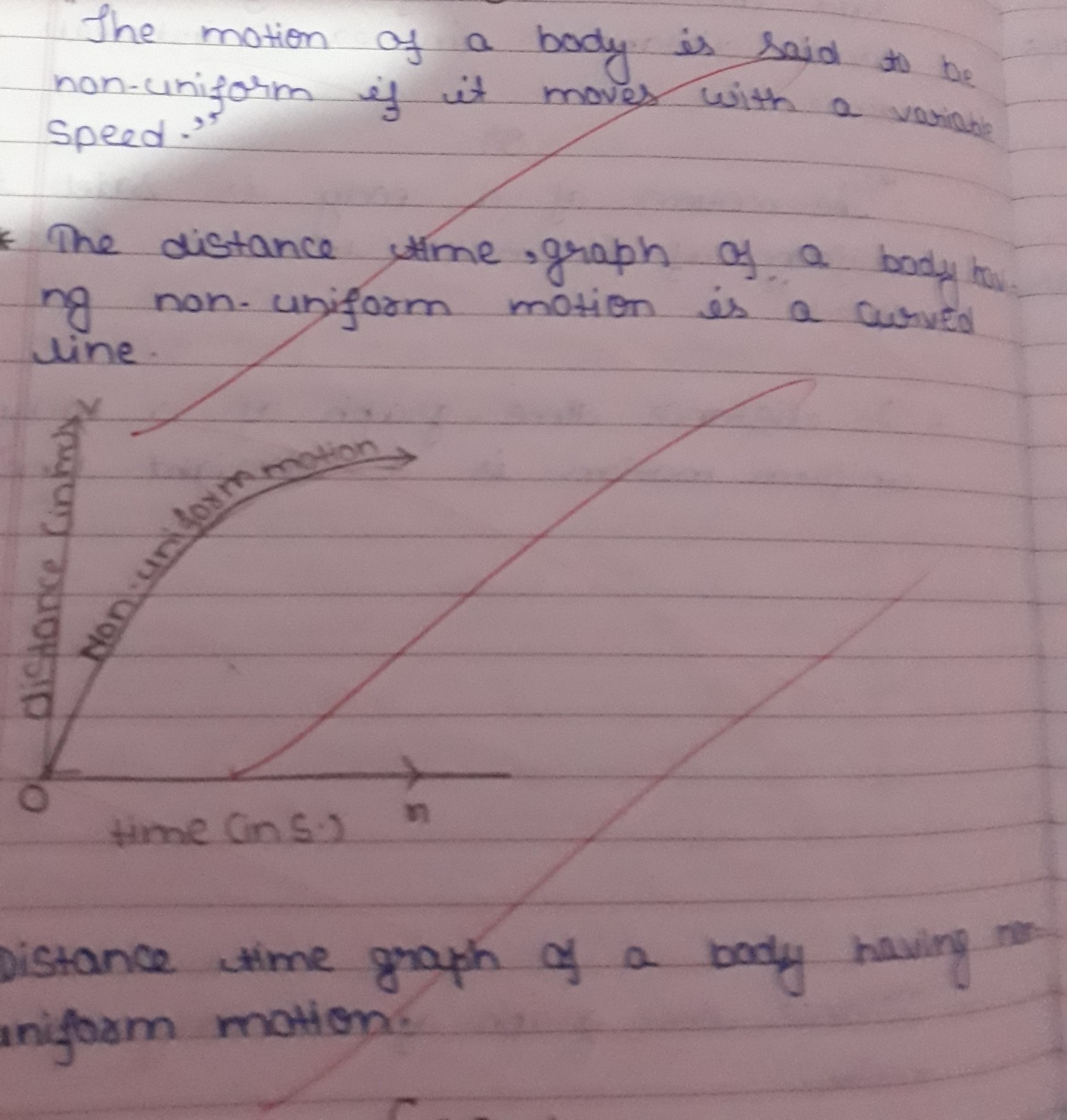 2. Differentiate between uniform-motion and non-uniform motion using suitable examples and graph. - Brainly.in