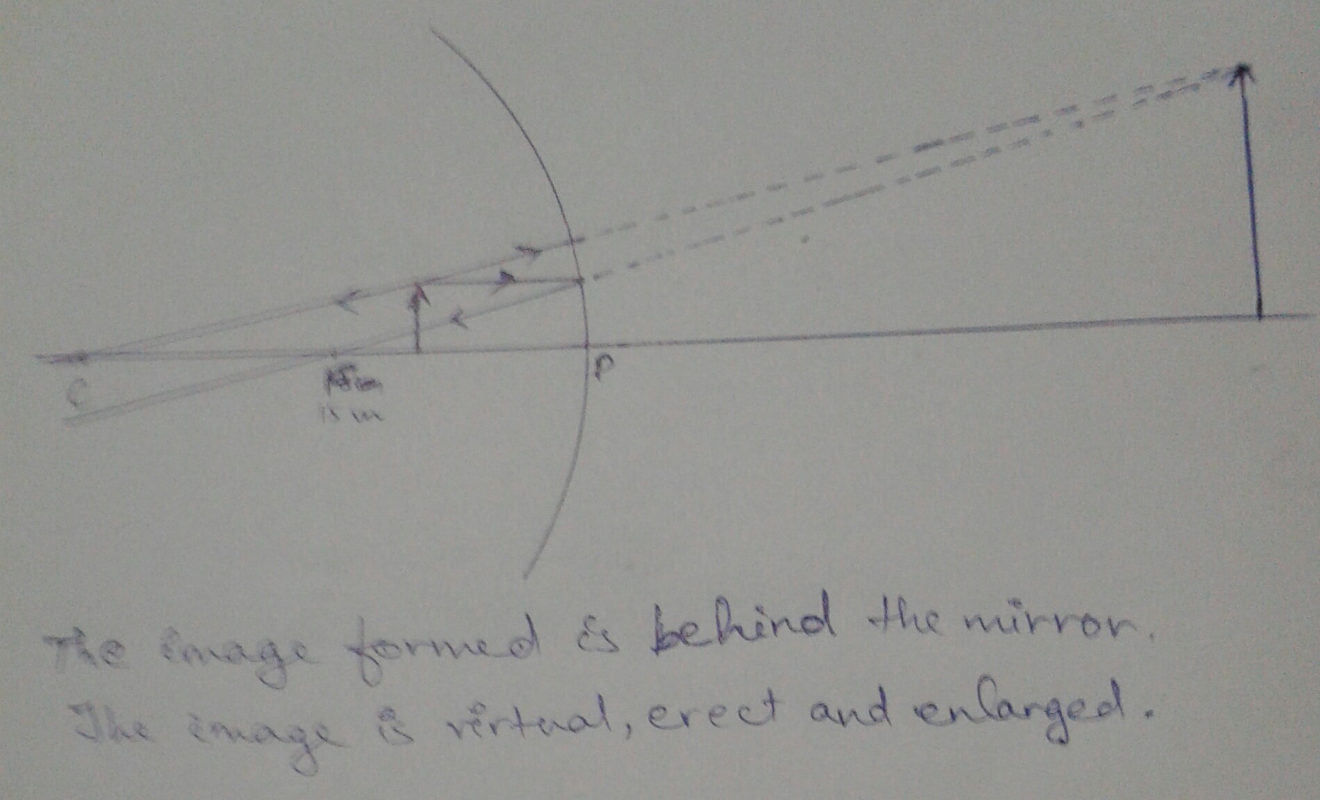 The Focal Length Of Concave Mirror Is 15cms Object Placed At D61 Wiring Diagram Download