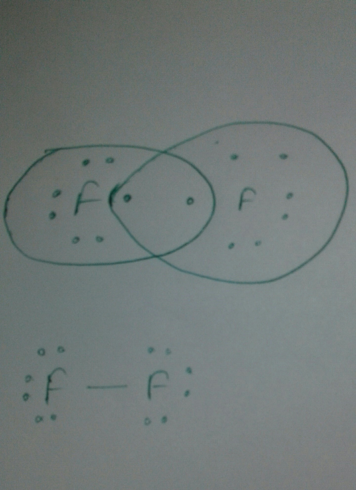 Draw The Electron Dot Structure Of F2 Brainly In