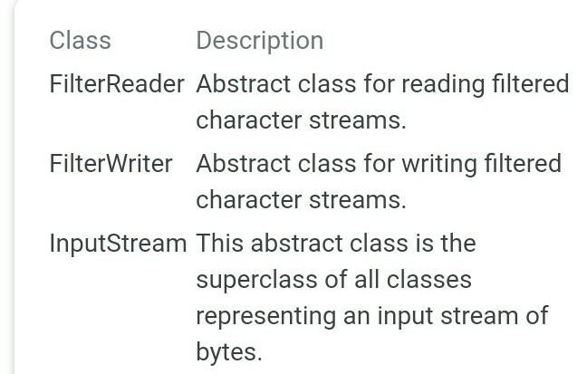 Which abstract class is superclass of all classes for