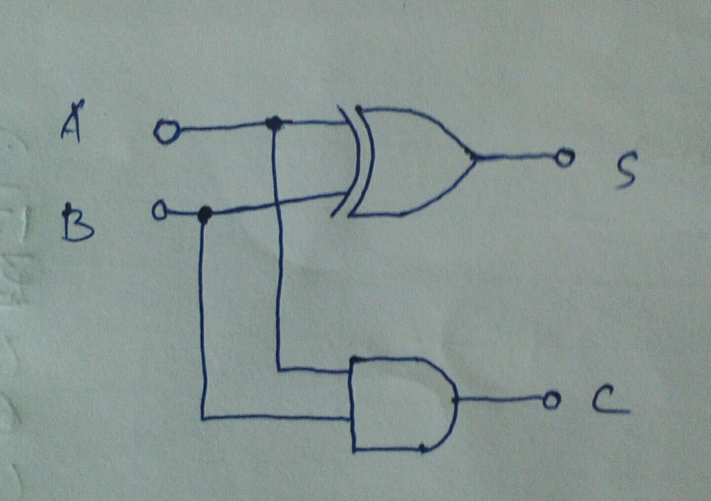 what is the circuit diagram of half adder - Brainly.in