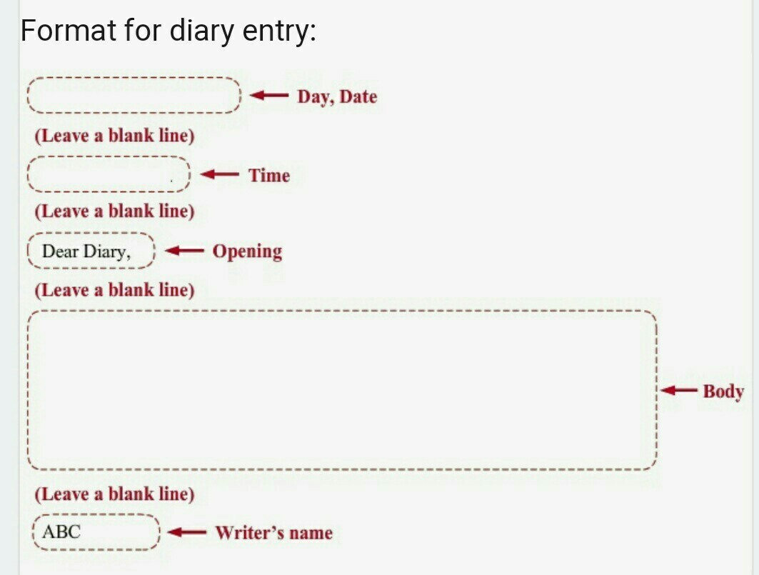 Can You Give Me The Format Of Diary Entry Please