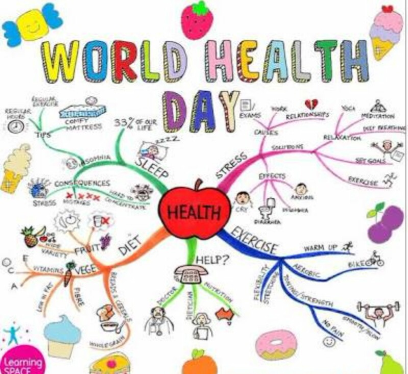 Poster Making On World Health Day
