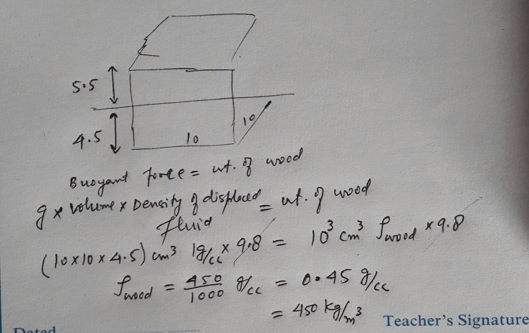 A cube of wood of side 10cm floats in water with 4 5cm of