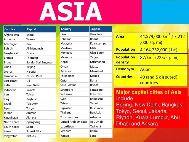Asian country capitals