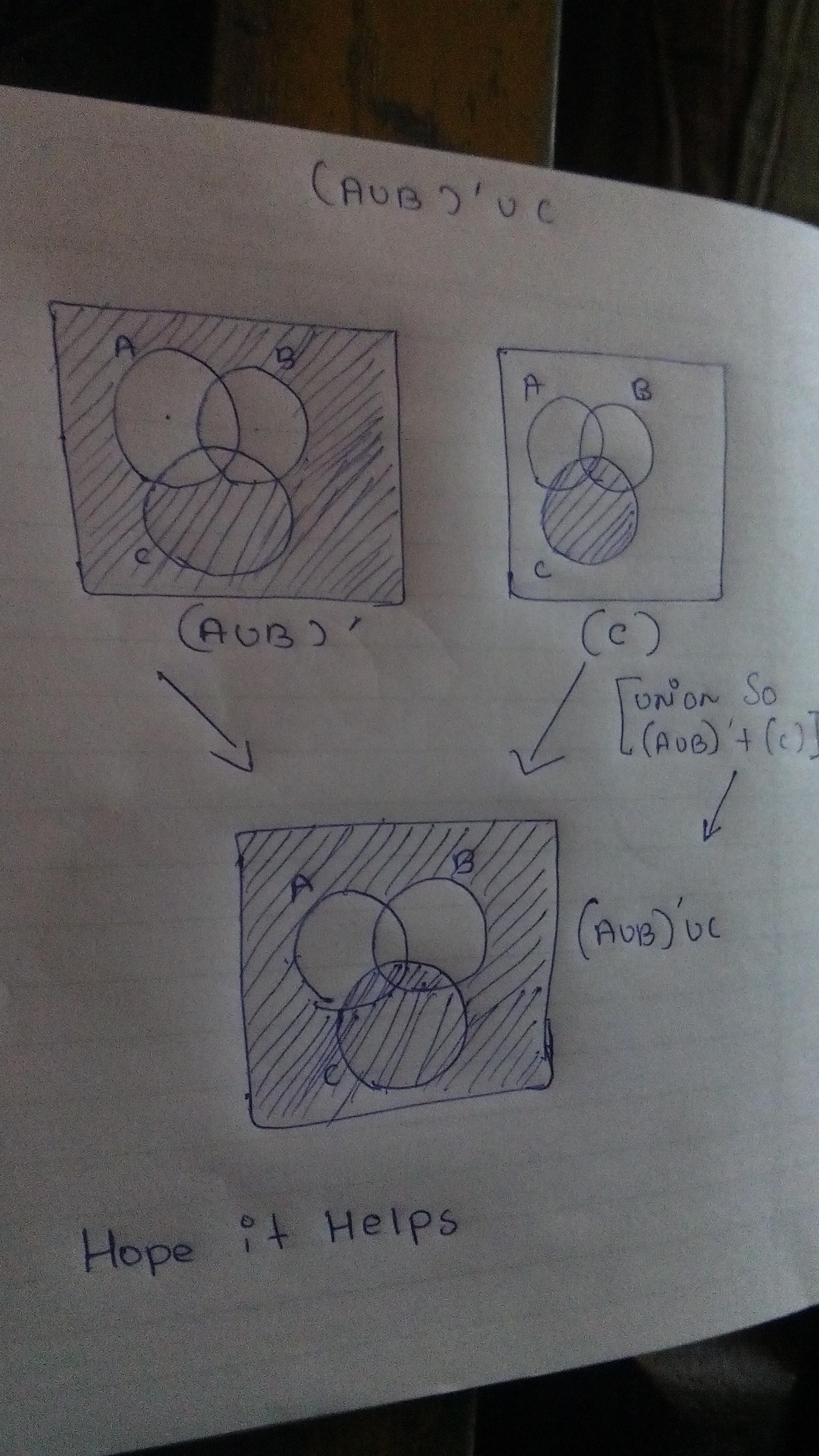 Venn Diagram For  Aub  U0026 39 Uc