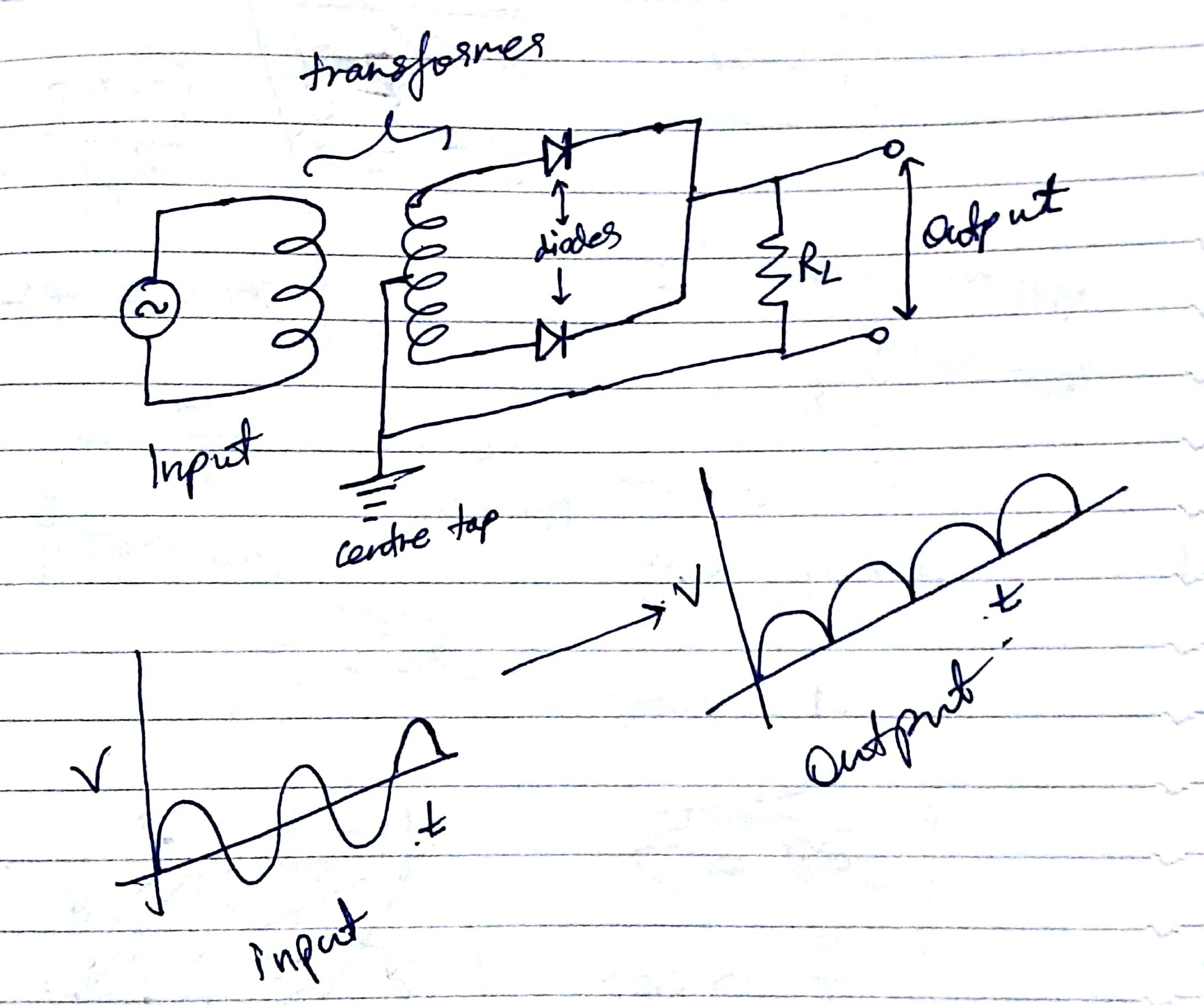 Define Rectifier With A Suitable Example Half Wave Circuit Simple Can Be Made Using Pn Junction Diodes There Or Full Rectifiers I Have Attached Schematic