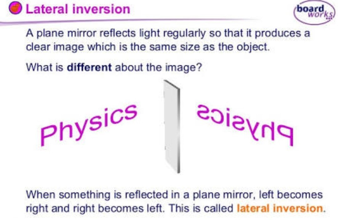 How Will The Image Of The World  U0026 39 Physics U0026 39  Appear In A