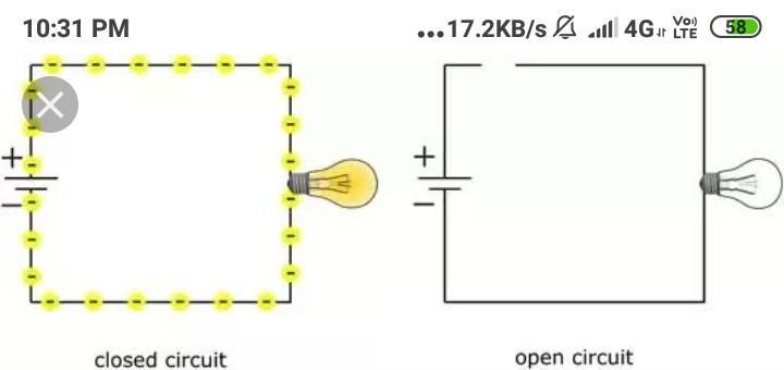 give differences between open circuit and closed circuit closed circuit diagram for kids closed circuit meaning in hindi