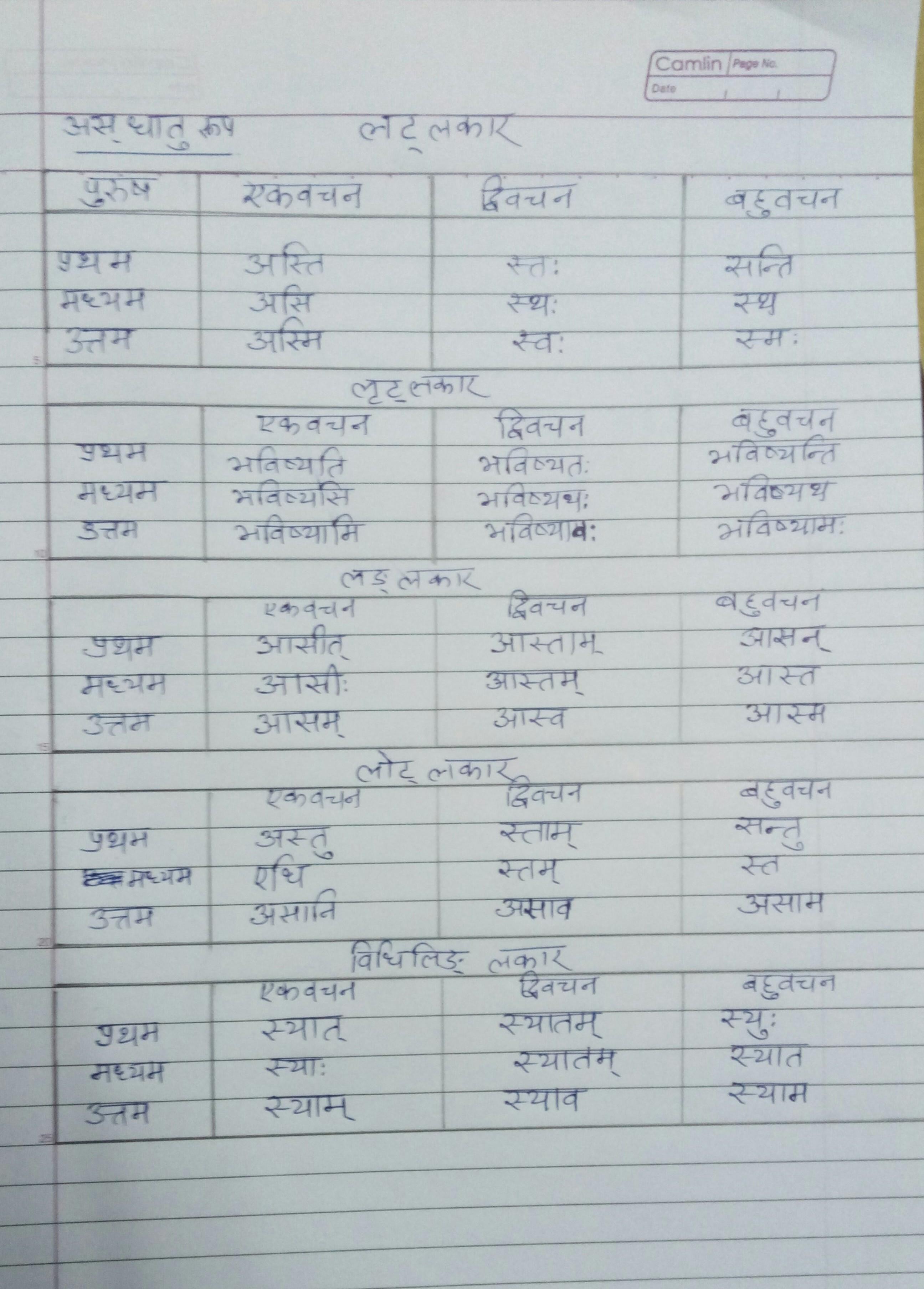 dhatu roop of ' as' in sanskrit all lakars - Brainly in