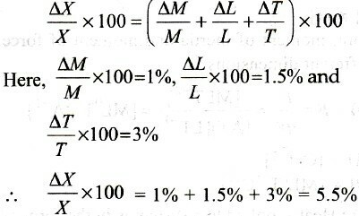 The Percentage Error In Measuring M L And T Are 1 15 And 3