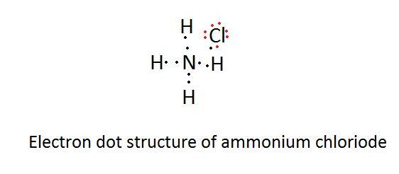 What is the electron dot structure of ammonium chloride? - Brainly.inBrainly.in
