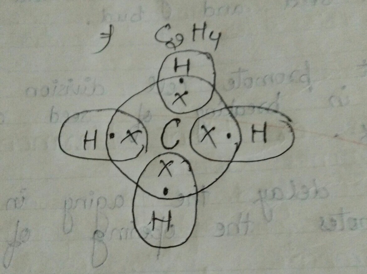 dd172496d89ebfff3a98bddf2fc75b94 draw the electron dot structure of ethene, c2h4 brainly in