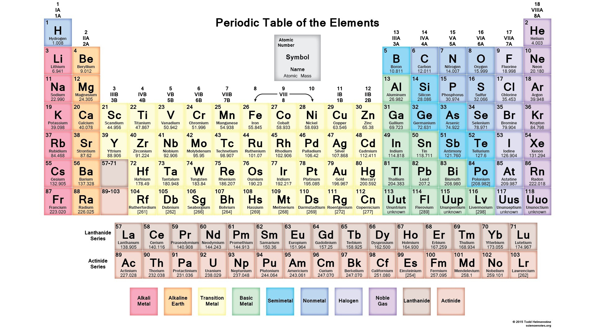 All elements in periodic table with their atomic masses atomic download png urtaz