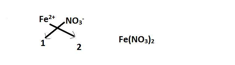 Feno32 Name - Ceritas