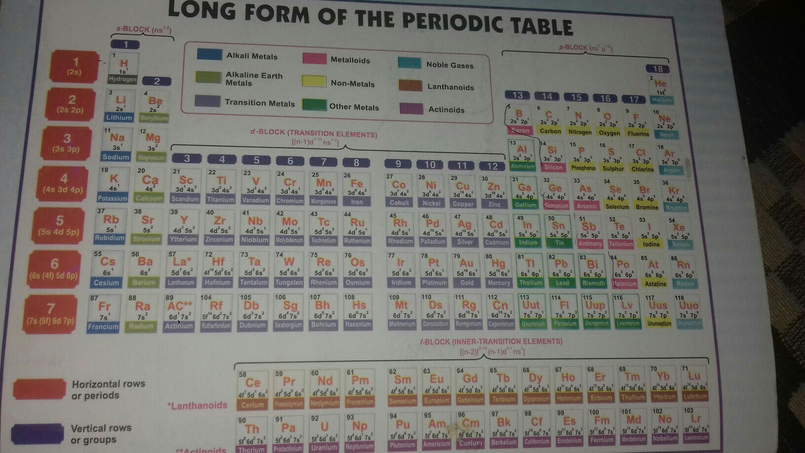 Draw The Periodic Table Of Elements With Names And Symbols