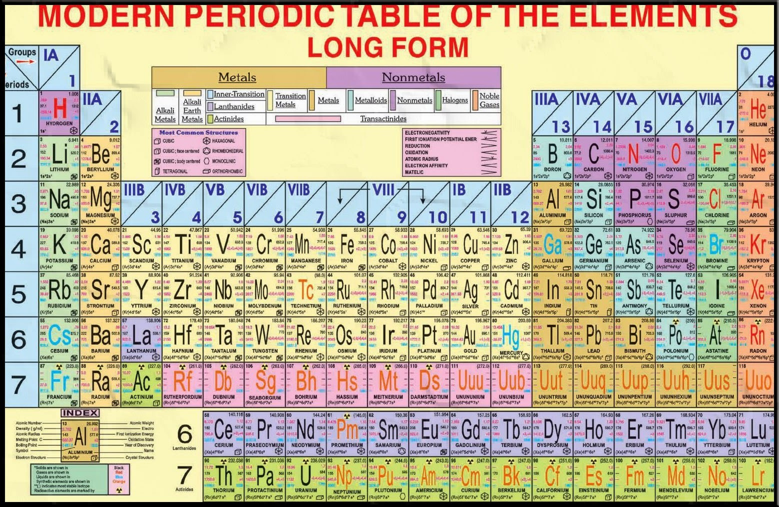 Diagram of modern periodic table image collections periodic diagram of modern periodic table image collections periodic upload the diagram of modern periodic table brainly gamestrikefo Images