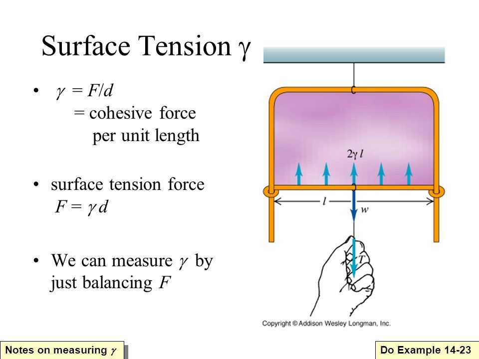 1. Define surface tension. Write formula, unit and..
