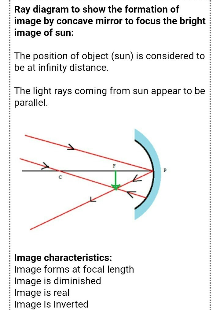 2e88825e757e05469b4a35f49676c038 with the help of ray diagram draw a rules for making image for