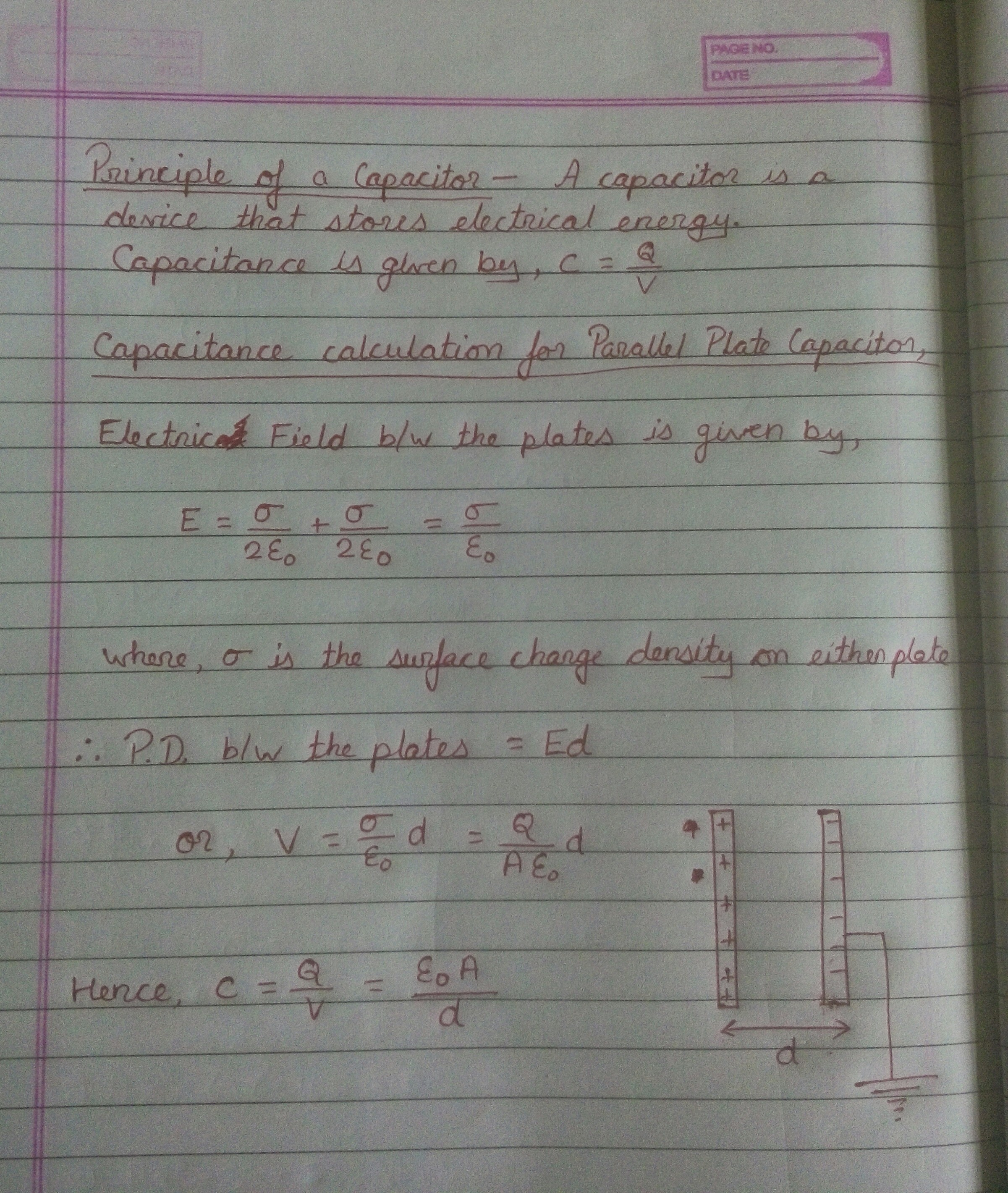 Principle Of A Capacitor And Derivation An Expression For The Capacitance Charge On Capacitors Plates Download