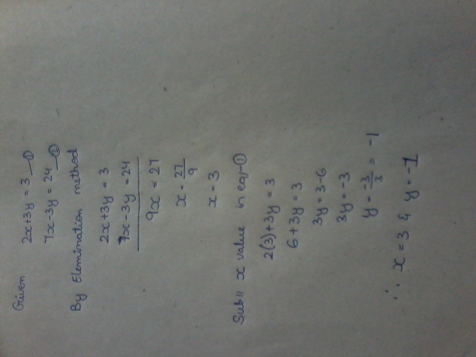 What Is The Solution To This System Of Line Ar Equations