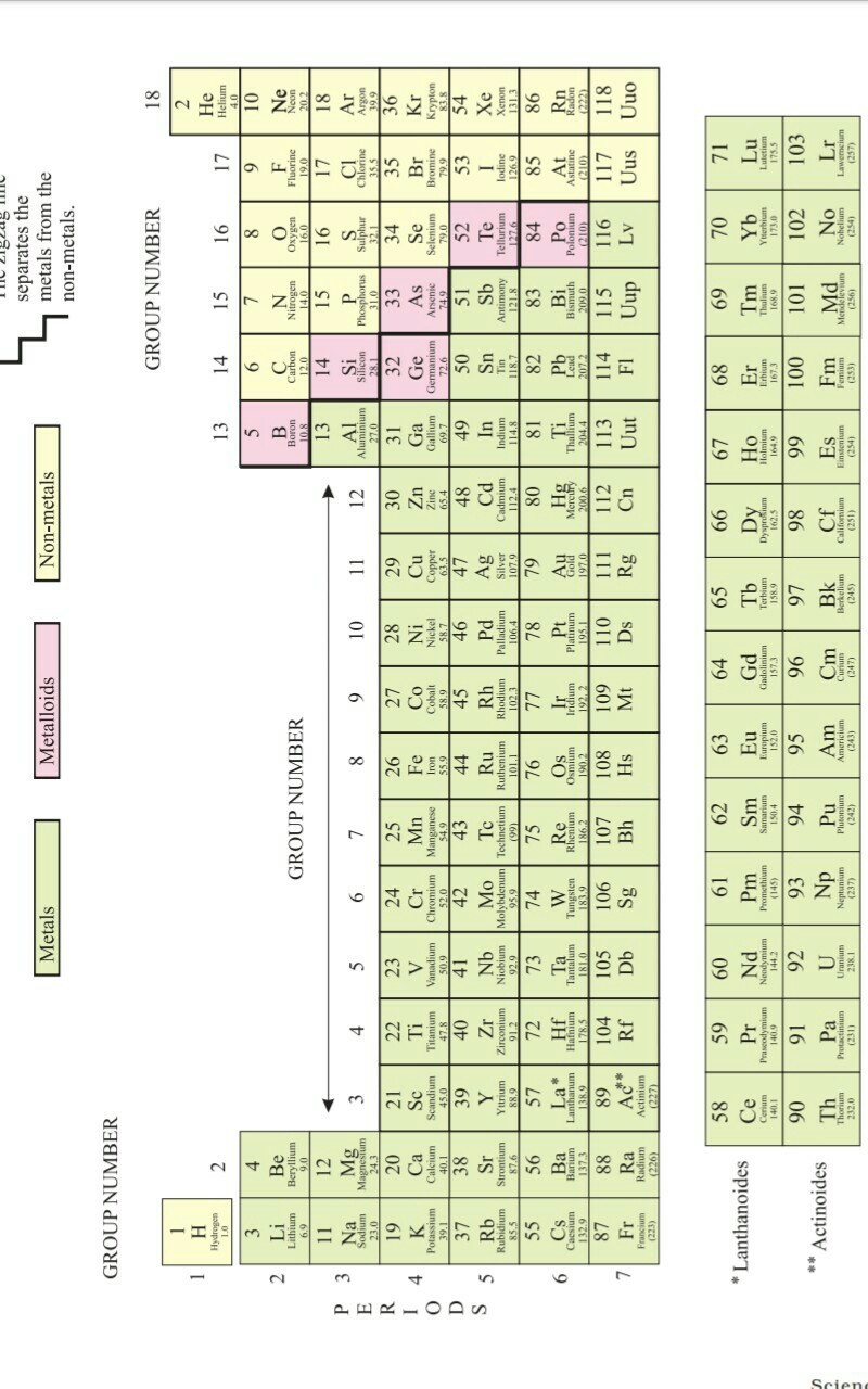 Sensational Periodic Table Of 118 Elements With Atomic Mass And Atomic Download Free Architecture Designs Pushbritishbridgeorg