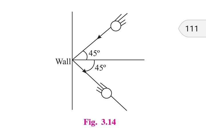 A ball of mass 01 kg moving at 10 m s1 is deflected by a wall at a ball of mass 01 kg moving at 10 m s1 is deflected by a wall at the same speed in the direction shown what is the magnitude of the change in ccuart Images