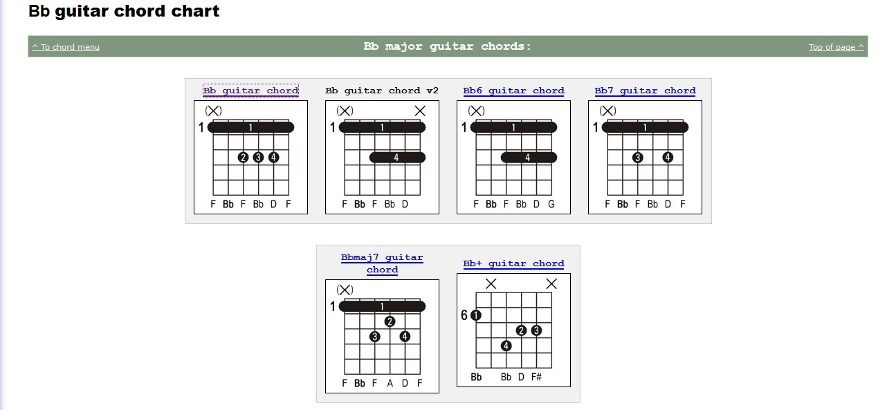 How Play Bb Chord On Guitar Brainly