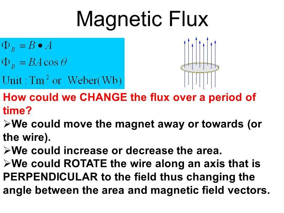 what is the unit of magnetic flux