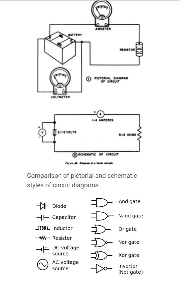 Draw The Circuit Arrangement Diagram For Nor Gate 10