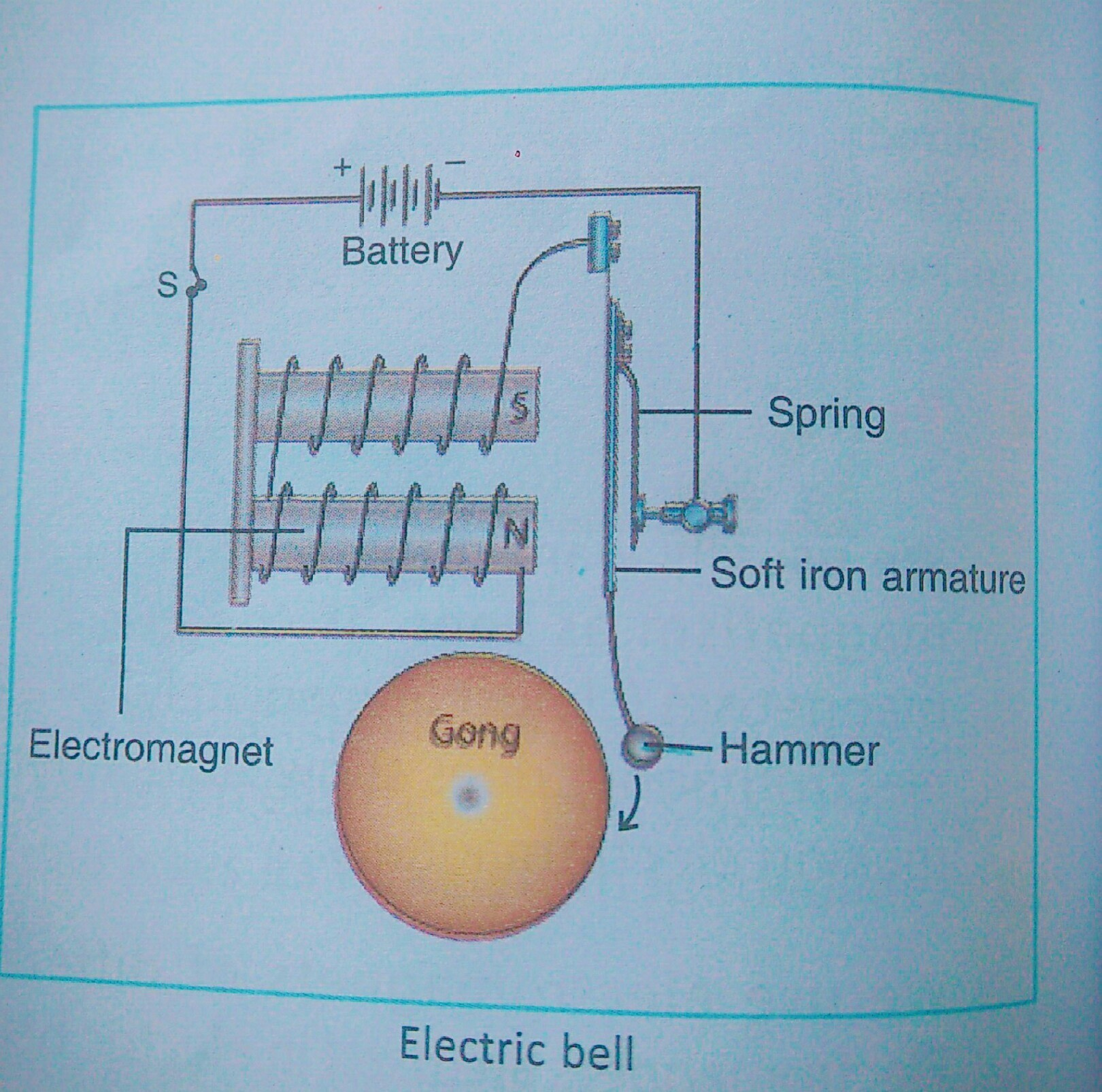 draw a labelled diagram of electric bell and explain its