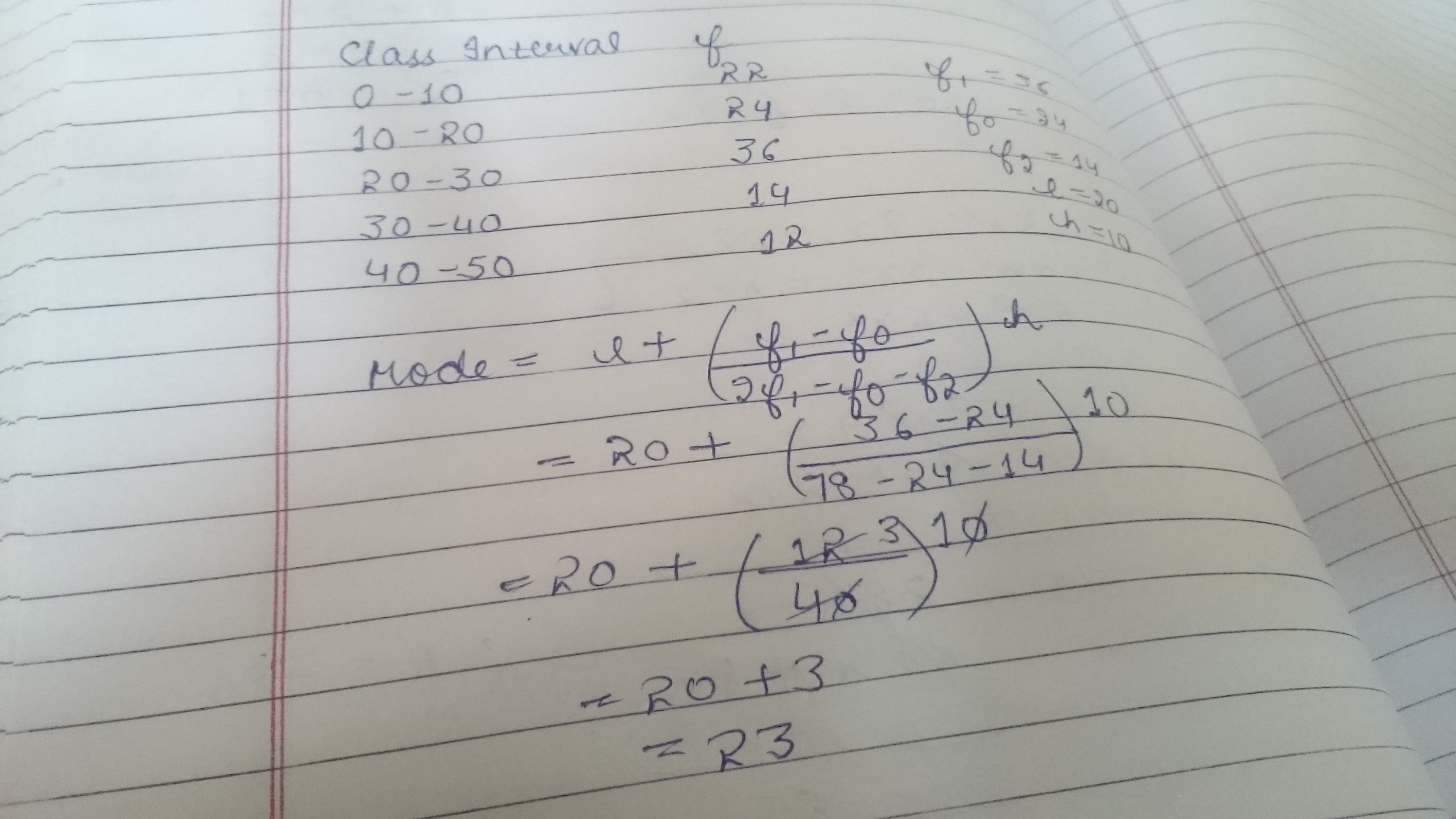 Calculate Mode From The Following Data Class 0 10 10 20 20 30 30 40 40 50 Frequency 22 24 36 14 12 Brainly In