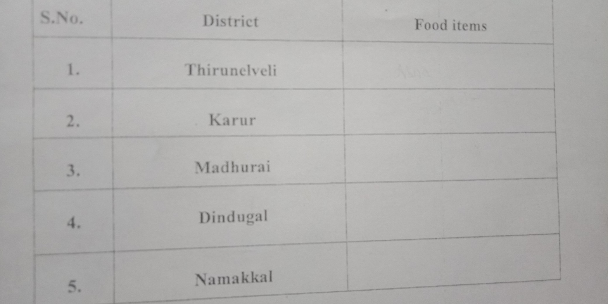 write the famous food items of the given district  - Brainly in