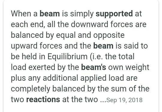write use of calculating support reaction of a beam