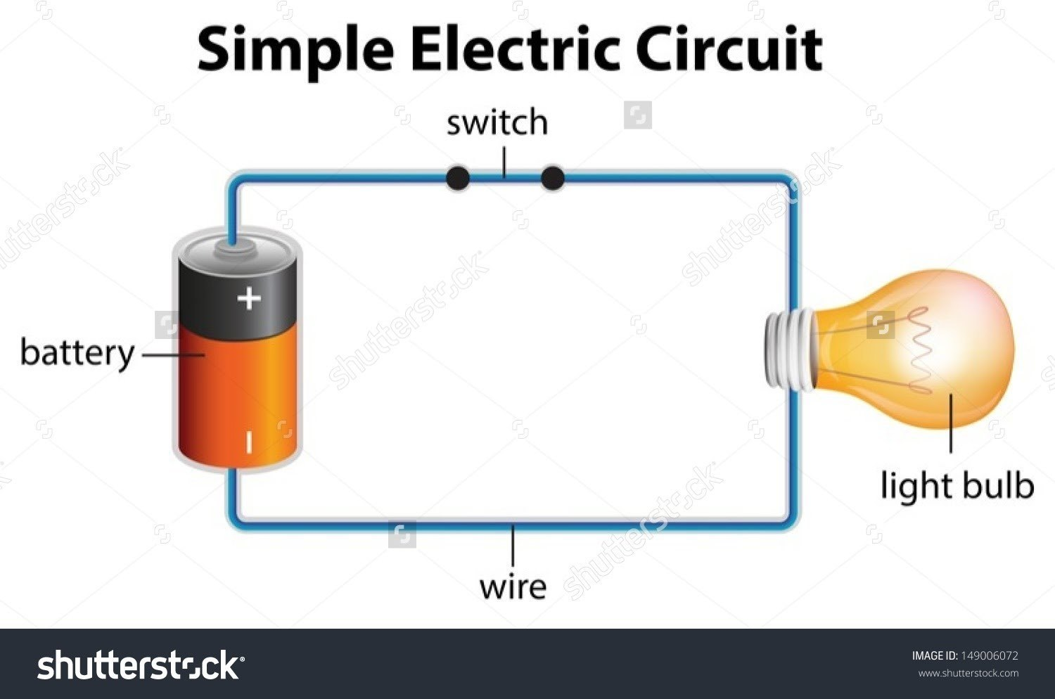 Mention The Condition Under Which Charges Can Move In A Cconductor Electriccircuit2jpg Download
