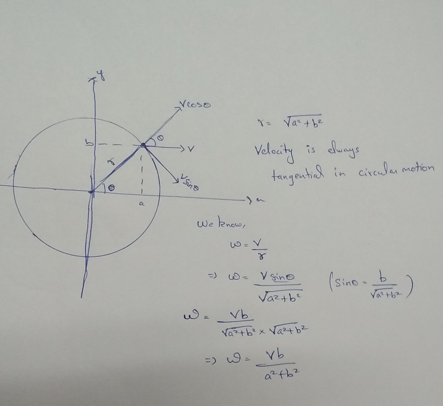 A particle is moving with constant speed V in xy plane as