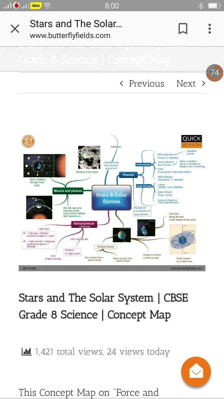 Give Concept Map Of The Earth In The Solar System Of Class6 Brainly In