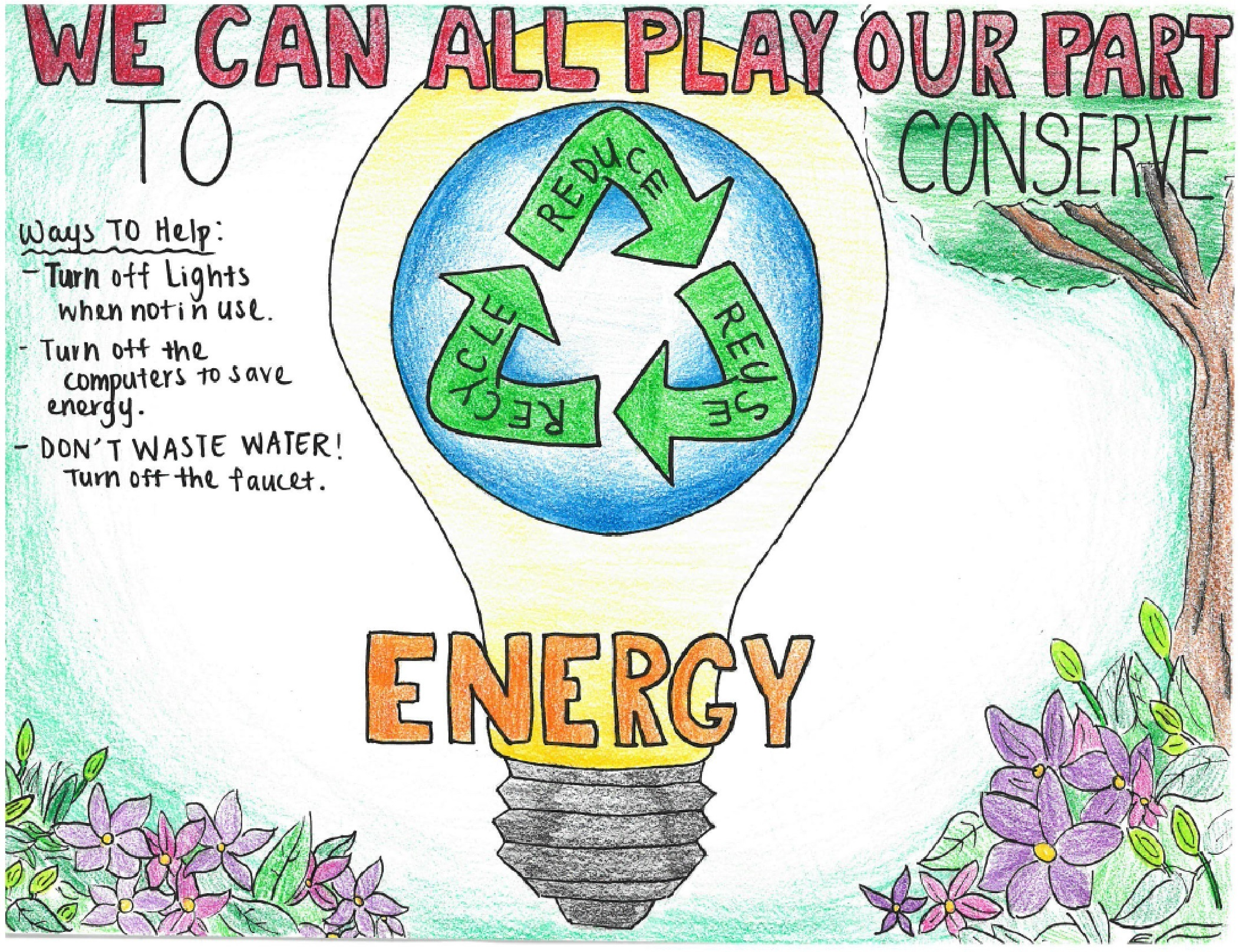 A poster on the topic energy conservation i have to for Facts about energy conservation
