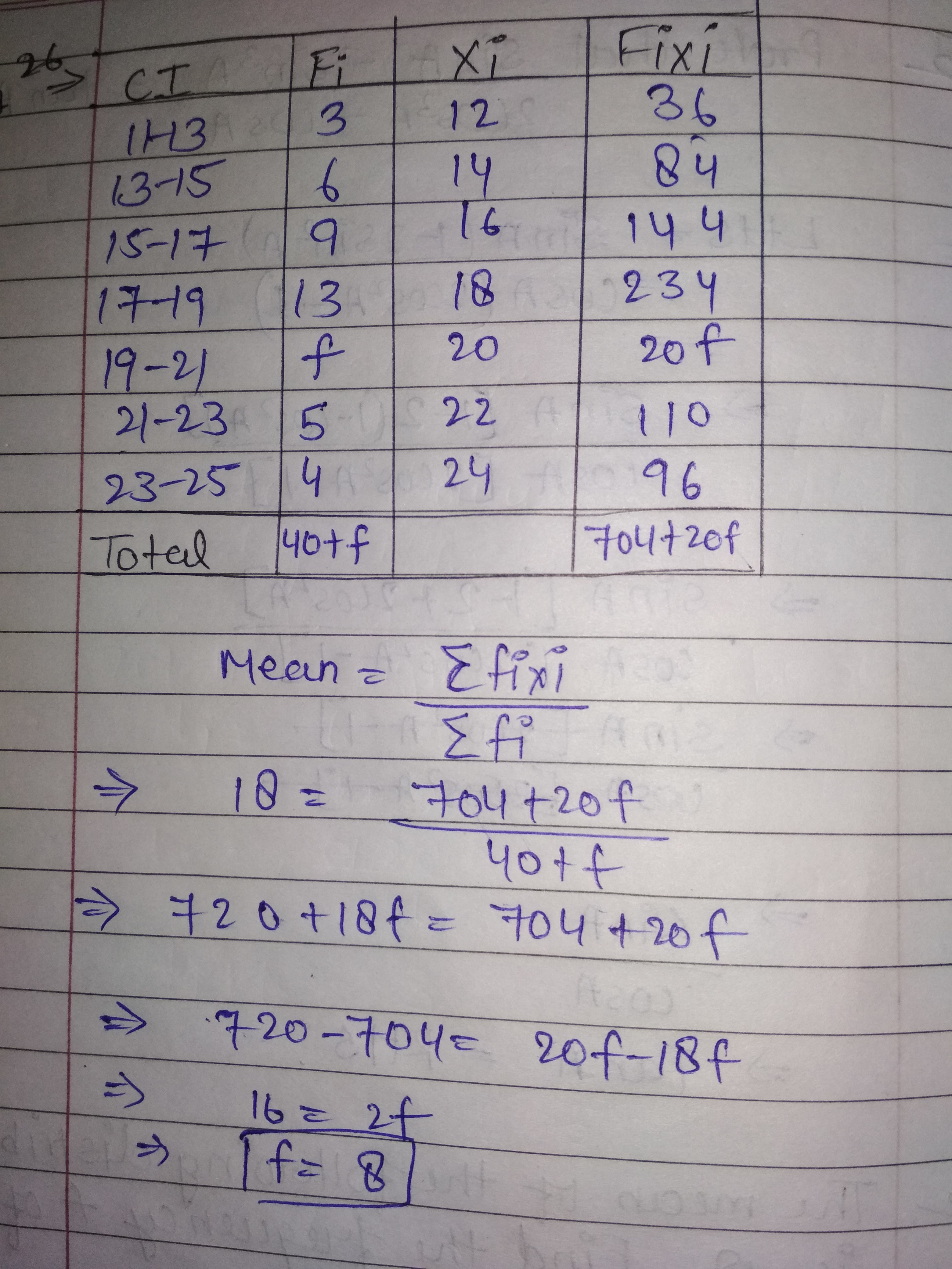 the mean of following distribution is 18  find the frequency