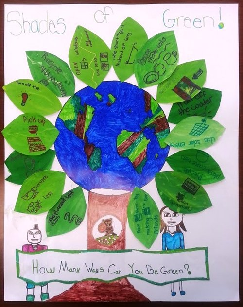 poster on clean and green our earth brainly in
