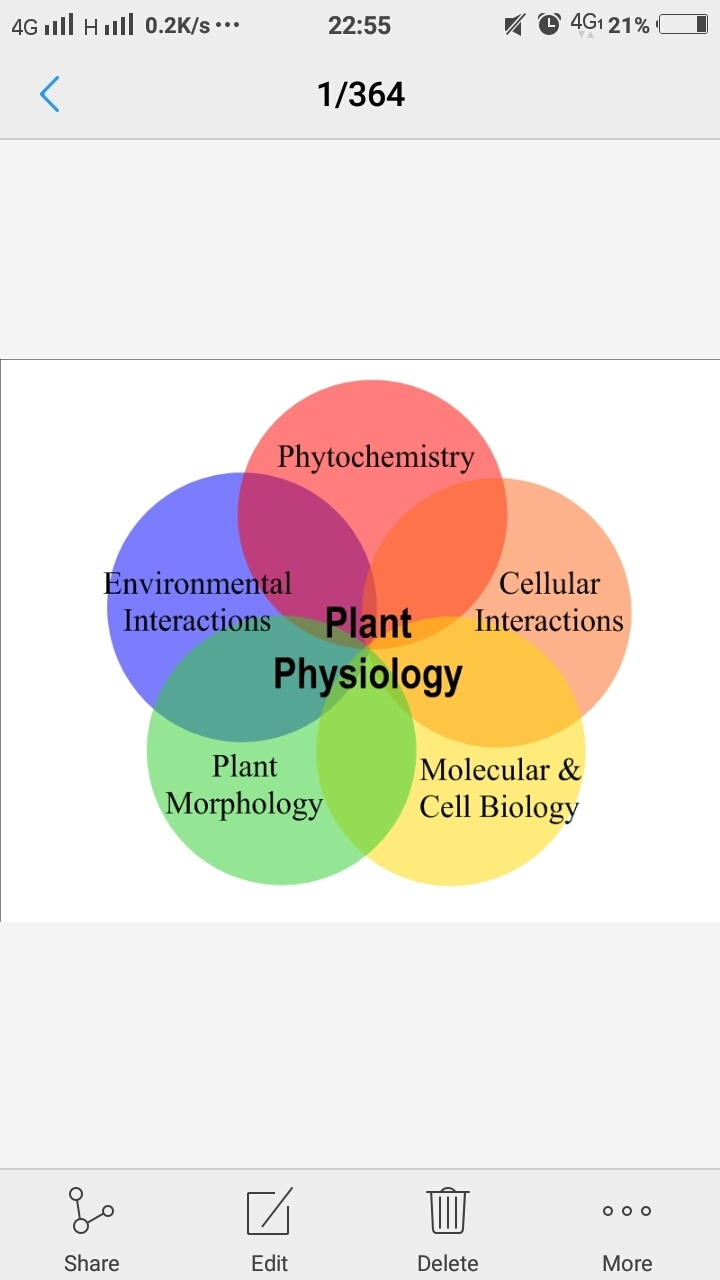 Structure And Physiological Functions Of Plants Std 9 Cbse